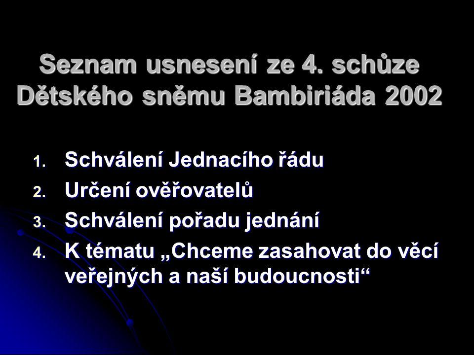 Seznam usnesení ze 4. schůze Dětského sněmu Bambiriáda 2002 1. Schválení Jednacího řádu 2. Určení ověřovatelů 3. Schválení pořadu jednání 4. K tématu