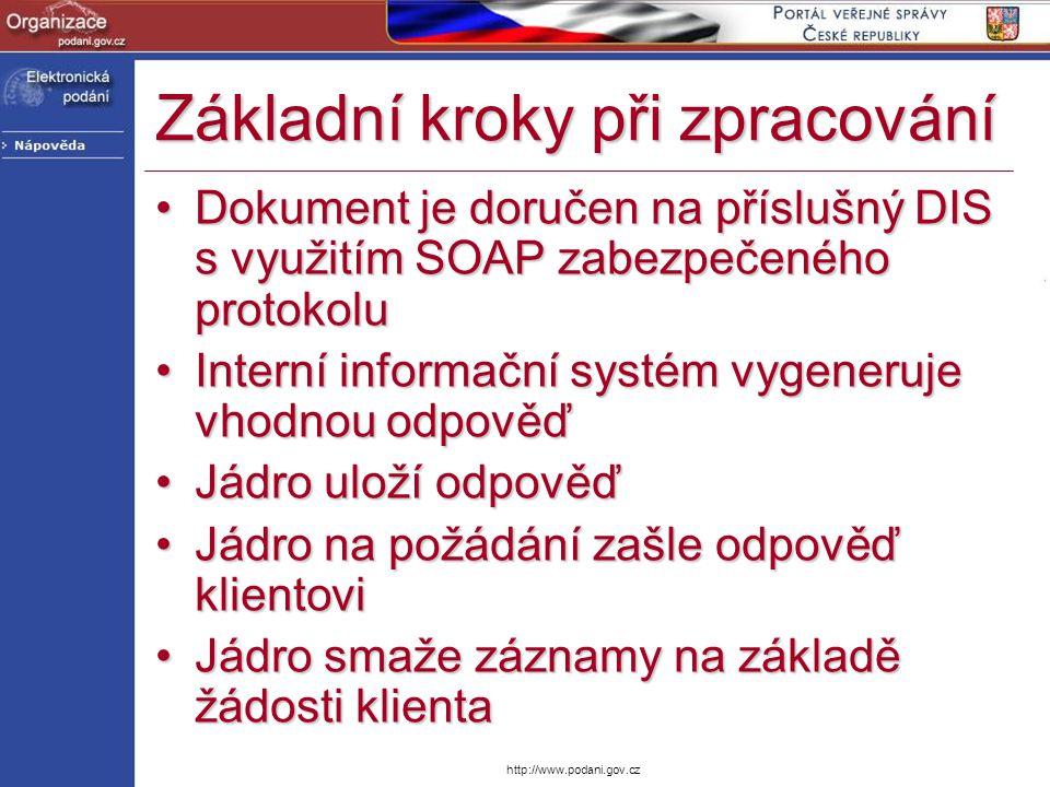 http://www.podani.gov.cz Základní kroky při zpracování Dokument je doručen na příslušný DIS s využitím SOAP zabezpečeného protokoluDokument je doručen