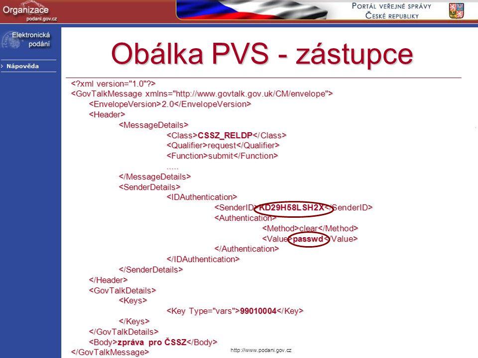 http://www.podani.gov.cz Obálka PVS - zástupce <EnvelopeVersion>2.0</EnvelopeVersion><Header><MessageDetails> CSSZ_RELDP CSSZ_RELDP <Qualifier>request