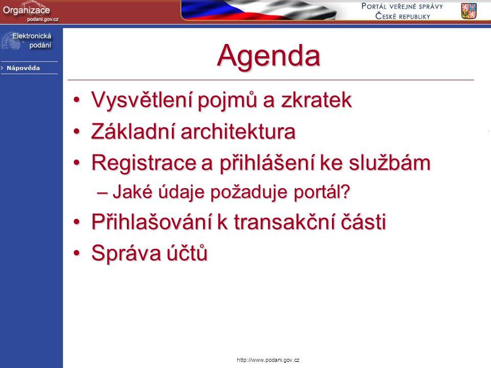 http://www.podani.gov.cz Agenda Vysvětlení pojmů a zkratekVysvětlení pojmů a zkratek Základní architekturaZákladní architektura Registrace a přihlášen