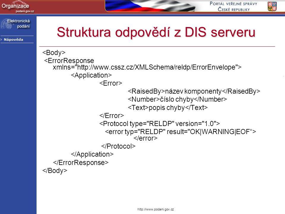 http://www.podani.gov.cz Struktura odpovědí z DIS serveru název komponenty číslo chyby popis chyby