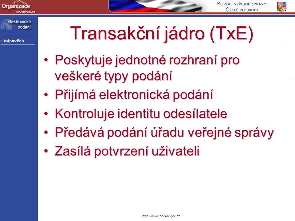 http://www.podani.gov.cz Transakční jádro (TxE) Poskytuje jednotné rozhraní pro veškeré typy podáníPoskytuje jednotné rozhraní pro veškeré typy podání