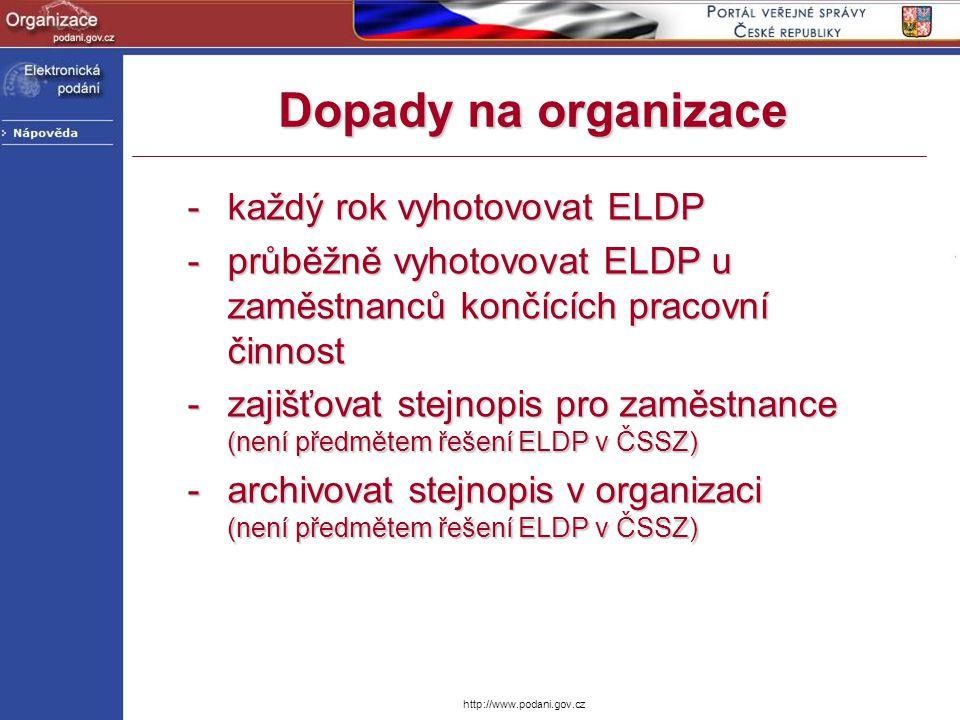 http://www.podani.gov.cz Dopady na organizace -každý rok vyhotovovat ELDP -průběžně vyhotovovat ELDP u zaměstnanců končících pracovní činnost -zajišťo