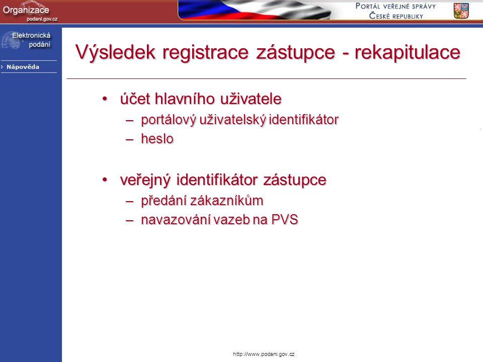 http://www.podani.gov.cz účet hlavního uživateleúčet hlavního uživatele –portálový uživatelský identifikátor –heslo veřejný identifikátor zástupceveře