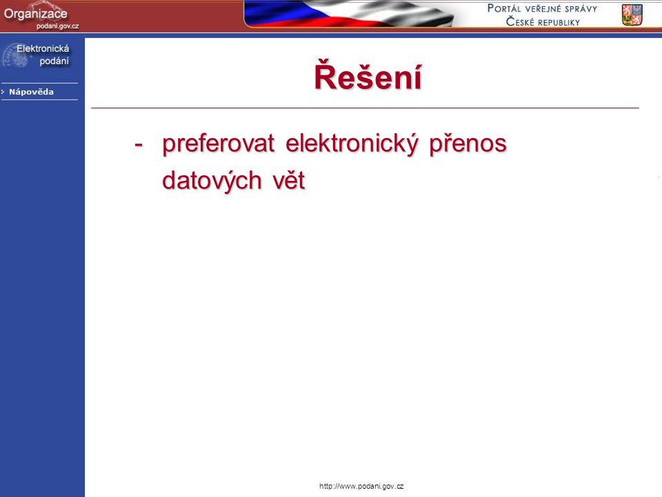 http://www.podani.gov.cz Registrace organizace na PVS výběr odkazu Organizace výběr odkazu Organizace