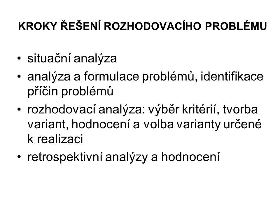 KROKY ŘEŠENÍ ROZHODOVACÍHO PROBLÉMU situační analýza analýza a formulace problémů, identifikace příčin problémů rozhodovací analýza: výběr kritérií, t