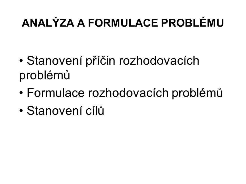 ANALÝZA A FORMULACE PROBLÉMU Stanovení příčin rozhodovacích problémů Formulace rozhodovacích problémů Stanovení cílů