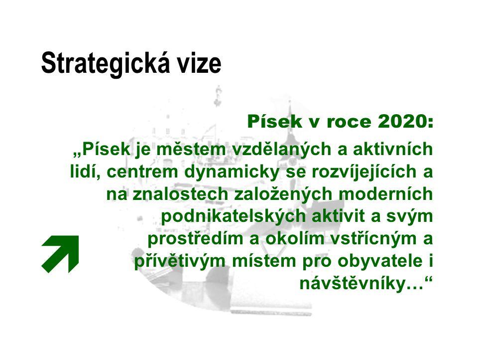 """Strategická vize Písek v roce 2020: """"Písek je městem vzdělaných a aktivních lidí, centrem dynamicky se rozvíjejících a na znalostech založených modern"""