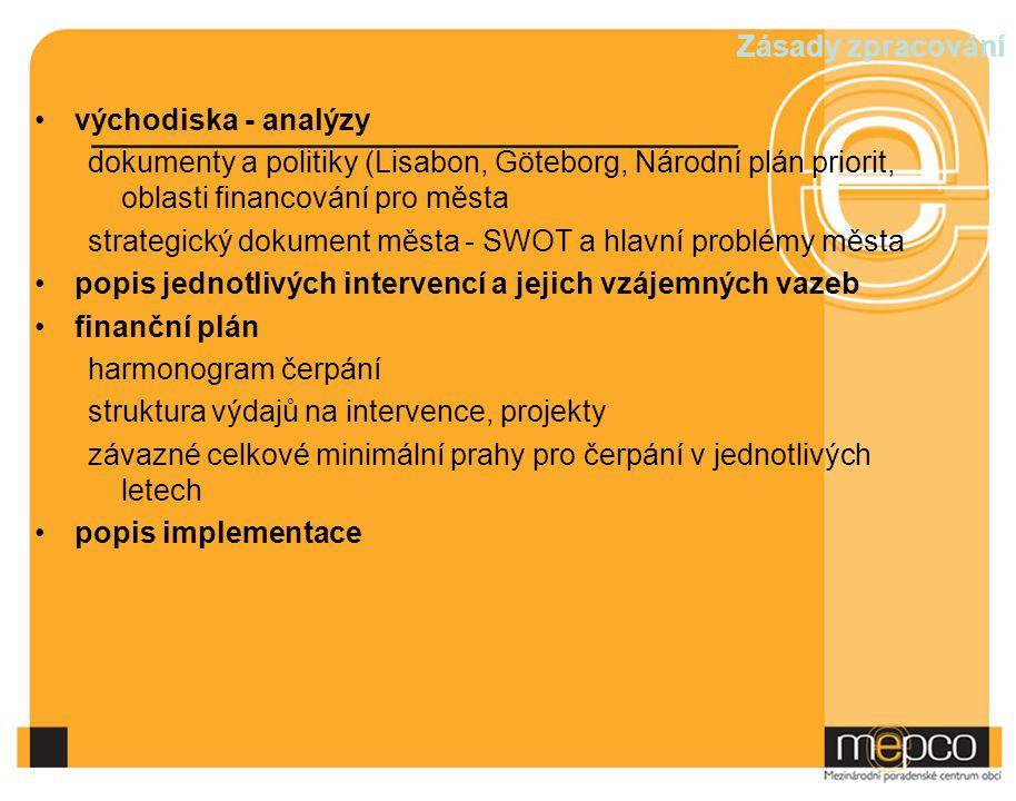 Zásady zpracování východiska - analýzy dokumenty a politiky (Lisabon, Göteborg, Národní plán priorit, oblasti financování pro města strategický dokument města - SWOT a hlavní problémy města popis jednotlivých intervencí a jejich vzájemných vazeb finanční plán harmonogram čerpání struktura výdajů na intervence, projekty závazné celkové minimální prahy pro čerpání v jednotlivých letech popis implementace