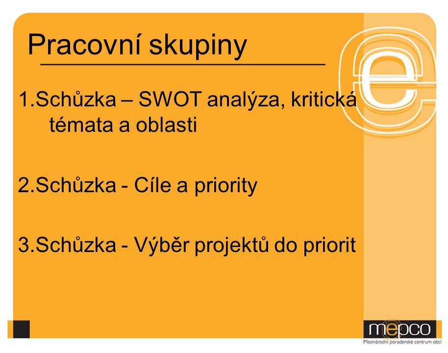 Pracovní skupiny 1.Schůzka – SWOT analýza, kritická témata a oblasti 2.Schůzka - Cíle a priority 3.Schůzka - Výběr projektů do priorit