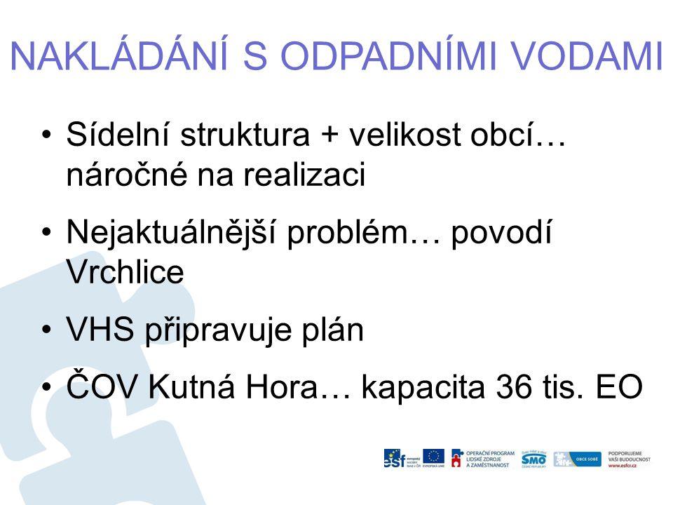 Sídelní struktura + velikost obcí… náročné na realizaci Nejaktuálnější problém… povodí Vrchlice VHS připravuje plán ČOV Kutná Hora… kapacita 36 tis. E