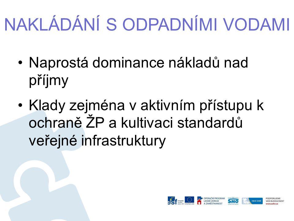 Naprostá dominance nákladů nad příjmy Klady zejména v aktivním přístupu k ochraně ŽP a kultivaci standardů veřejné infrastruktury NAKLÁDÁNÍ S ODPADNÍM