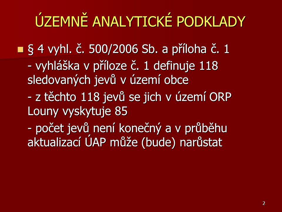 ÚZEMNĚ ANALYTICKÉ PODKLADY § 4 vyhl. č. 500/2006 Sb. a příloha č. 1 § 4 vyhl. č. 500/2006 Sb. a příloha č. 1 - vyhláška v příloze č. 1 definuje 118 sl