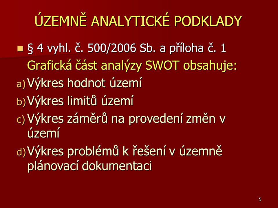 ÚZEMNĚ ANALYTICKÉ PODKLADY § 4 vyhl. č. 500/2006 Sb. a příloha č. 1 § 4 vyhl. č. 500/2006 Sb. a příloha č. 1 Grafická část analýzy SWOT obsahuje: a) V
