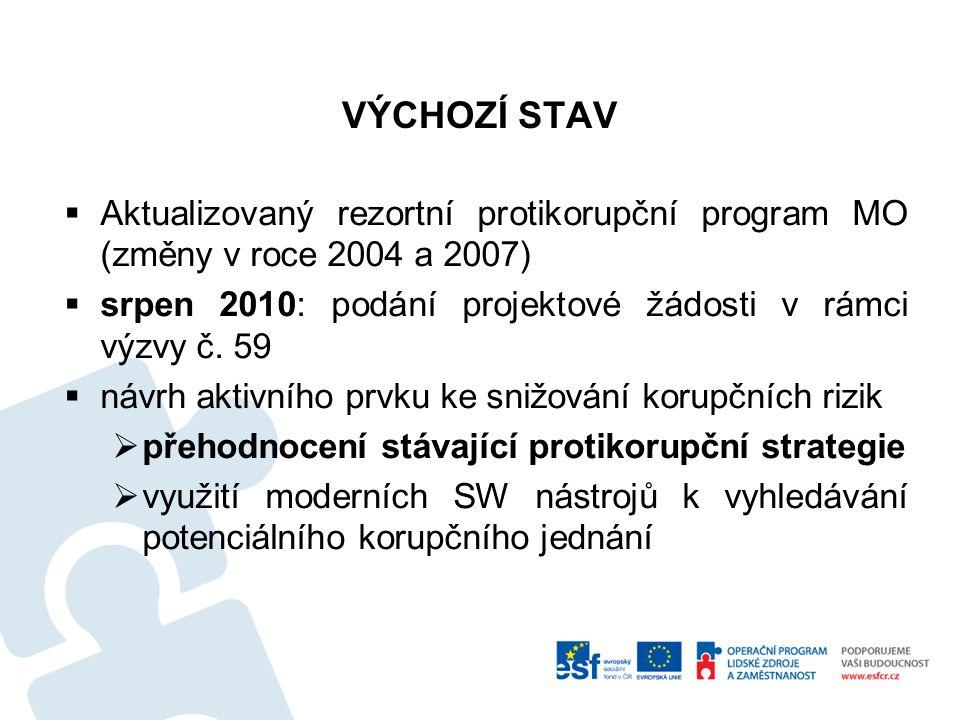 VÝCHOZÍ STAV  Aktualizovaný rezortní protikorupční program MO (změny v roce 2004 a 2007)  srpen 2010: podání projektové žádosti v rámci výzvy č.
