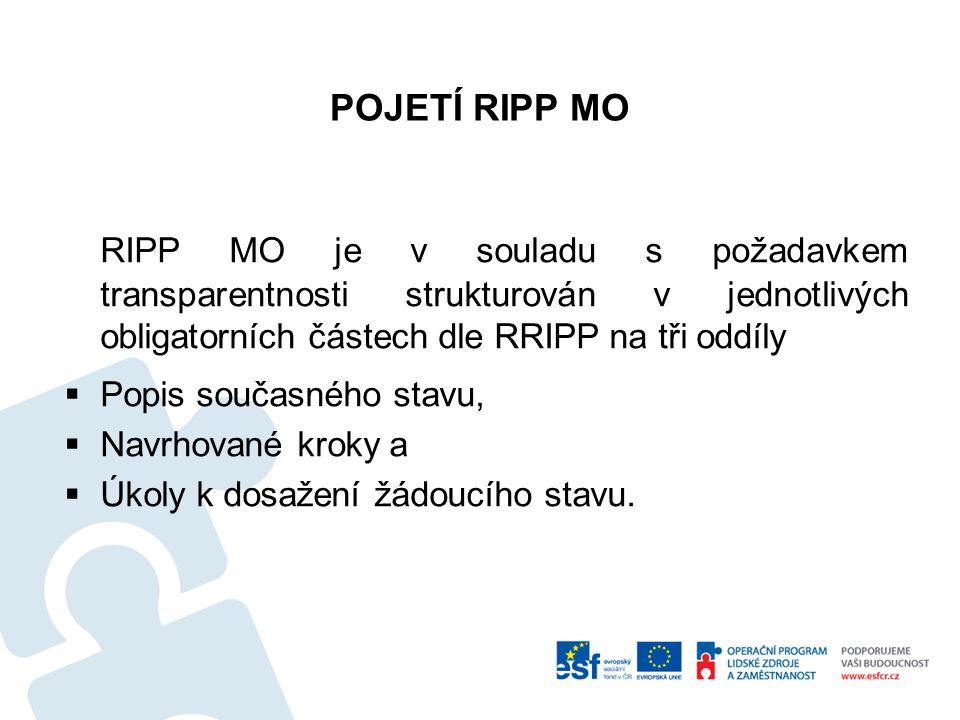 POJETÍ RIPP MO RIPP MO je v souladu s požadavkem transparentnosti strukturován v jednotlivých obligatorních částech dle RRIPP na tři oddíly  Popis současného stavu,  Navrhované kroky a  Úkoly k dosažení žádoucího stavu.