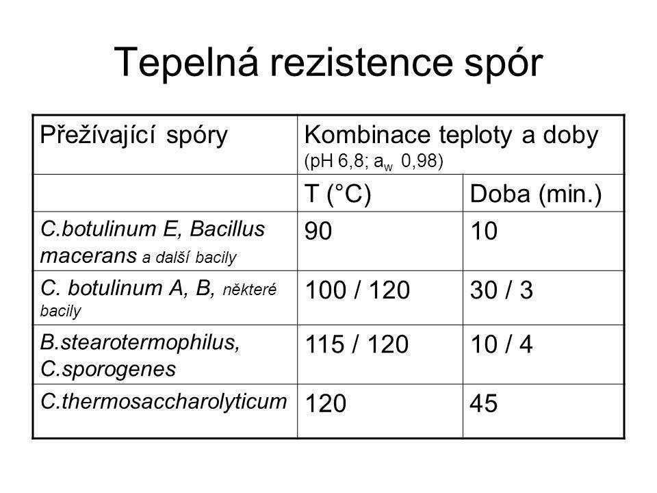 Tepelná rezistence spór Přežívající spóryKombinace teploty a doby (pH 6,8; a w 0,98) T (°C)Doba (min.) C.botulinum E, Bacillus macerans a další bacily