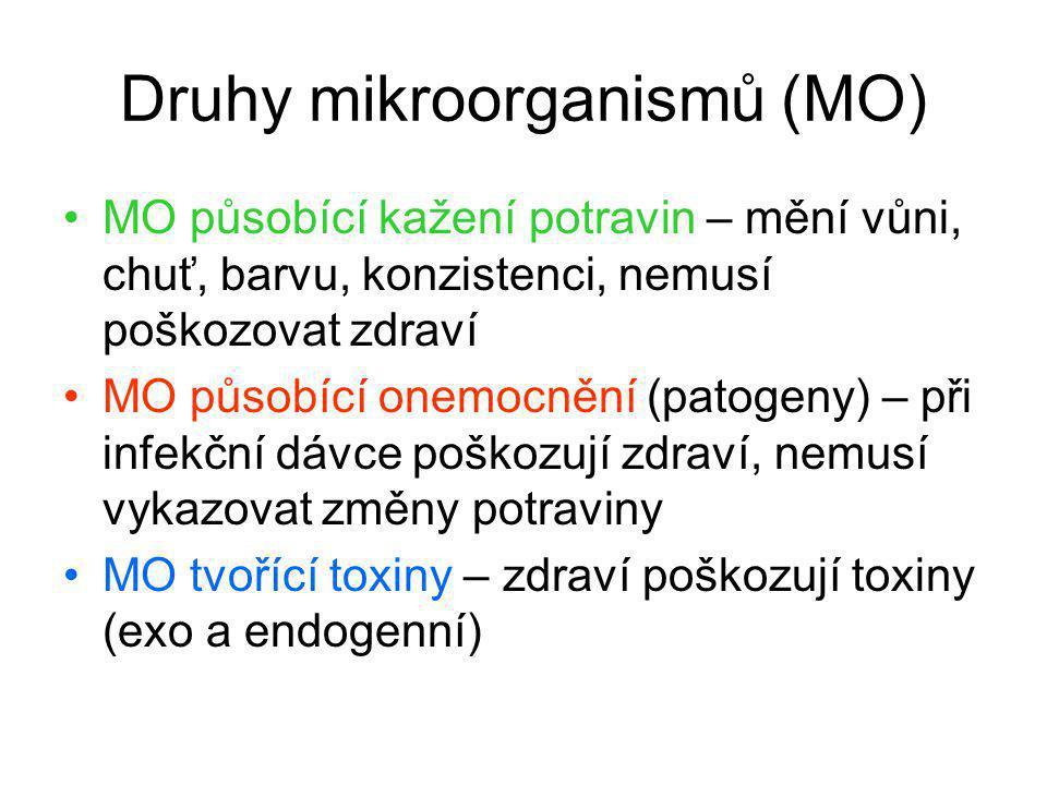 Druhy mikroorganismů (MO) MO působící kažení potravin – mění vůni, chuť, barvu, konzistenci, nemusí poškozovat zdraví MO působící onemocnění (patogeny