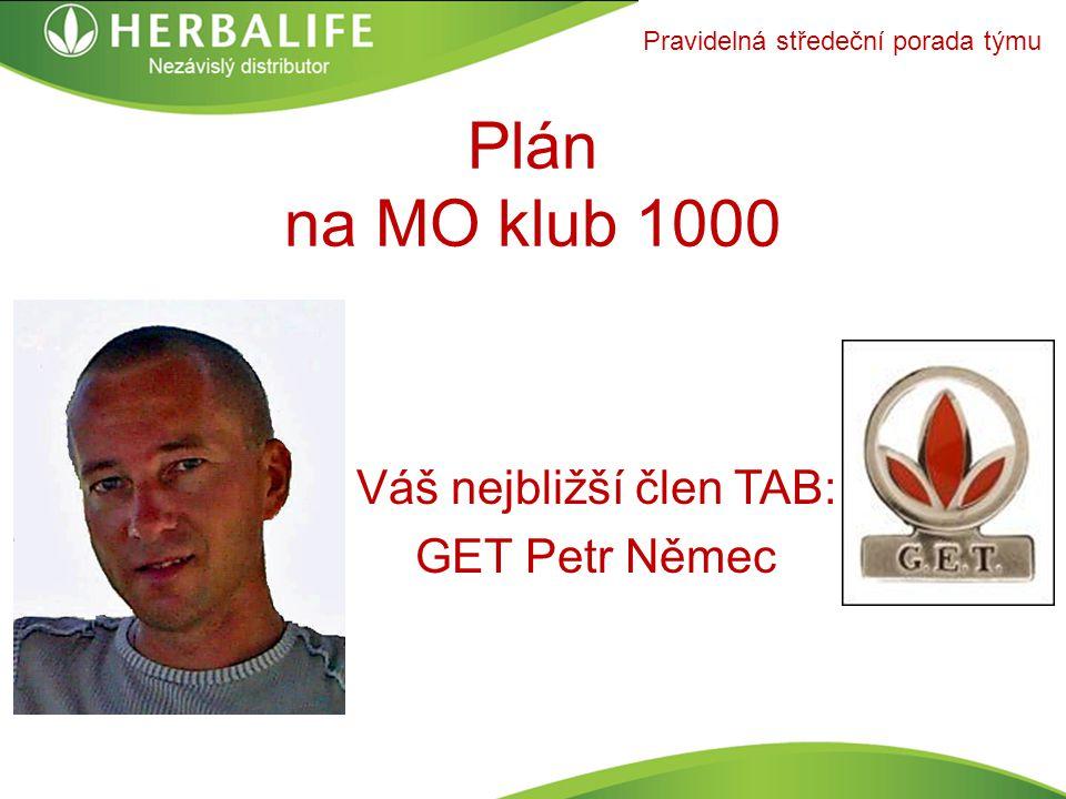 Váš nejbližší člen TAB: GET Petr Němec Plán na MO klub 1000 Pravidelná středeční porada týmu