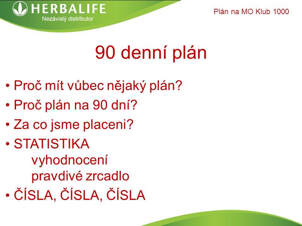 Proč mít vůbec nějaký plán? Proč plán na 90 dní? Za co jsme placeni? STATISTIKA vyhodnocení pravdivé zrcadlo ČÍSLA, ČÍSLA, ČÍSLA 90 denní plán Plán na