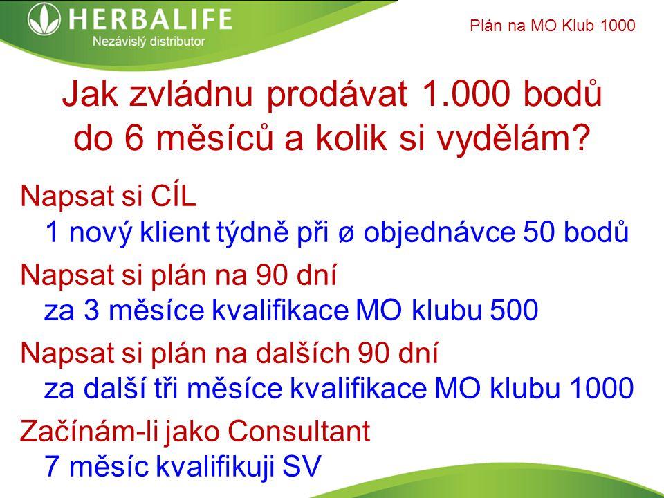 Napsat si CÍL 1 nový klient týdně při ø objednávce 50 bodů Napsat si plán na 90 dní za 3 měsíce kvalifikace MO klubu 500 Napsat si plán na dalších 90