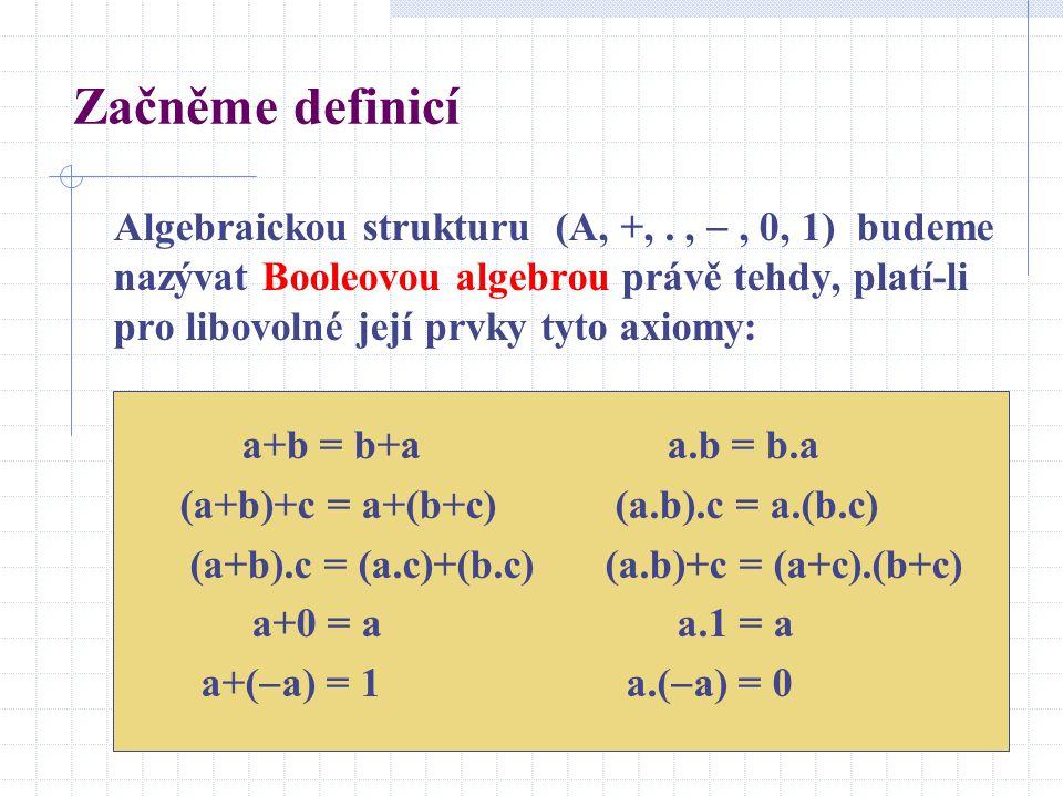 Začněme definicí Algebraickou strukturu (A, +,., , 0, 1) budeme nazývat Booleovou algebrou právě tehdy, platí-li pro libovolné její prvky tyto axiomy