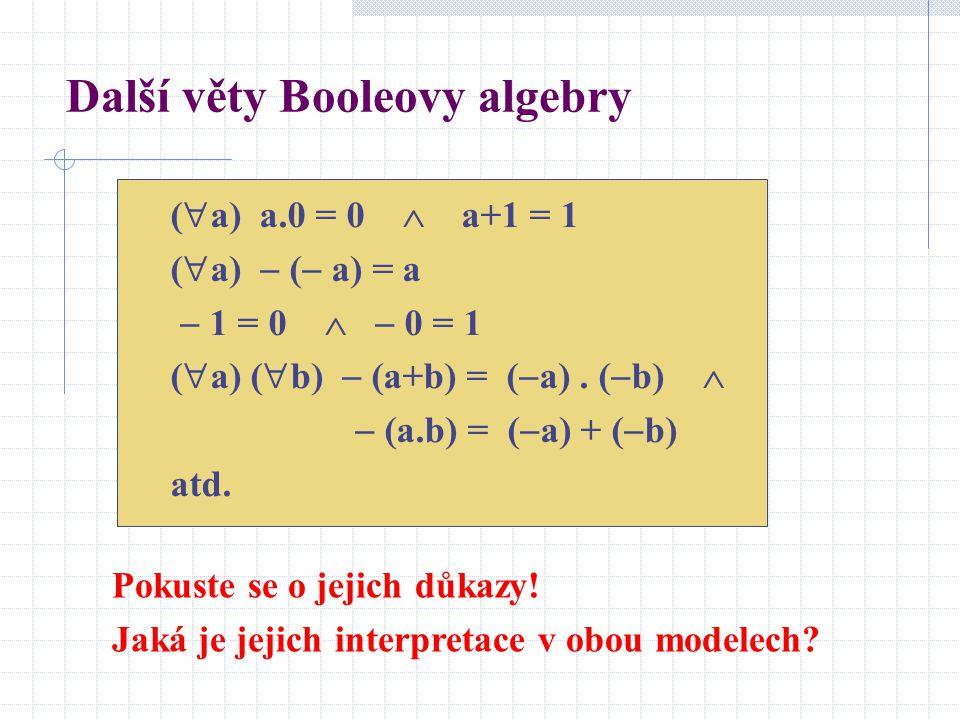 Další věty Booleovy algebry (  a) a.0 = 0  a+1 = 1 (  a)  (  a) = a  1 = 0   0 = 1 (  a) (  b)  (a+b) = (  a). (  b)   (a.b) = (  a) +