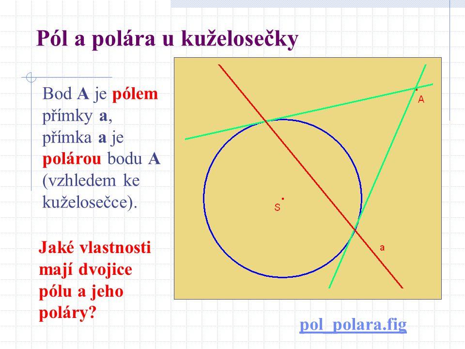 Pól a polára u kuželosečky Bod A je pólem přímky a, přímka a je polárou bodu A (vzhledem ke kuželosečce). Jaké vlastnosti mají dvojice pólu a jeho pol