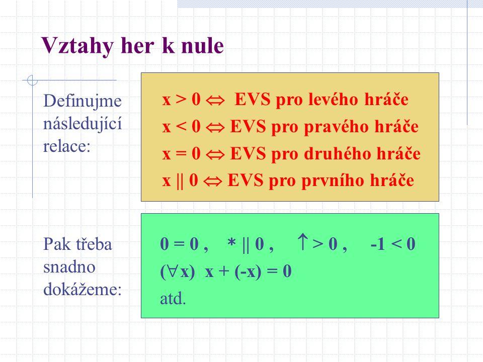 Vztahy her k nule Definujme následující relace: x > 0  EVS pro levého hráče x < 0  EVS pro pravého hráče x = 0  EVS pro druhého hráče x || 0  EVS pro prvního hráče Pak třeba snadno dokážeme: 0 = 0, * || 0,  > 0, -1 < 0 (  x) x + (-x) = 0 atd.