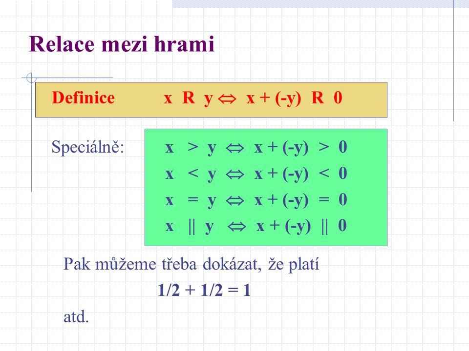 Relace mezi hrami Definice x R y  x + (-y) R 0 Pak můžeme třeba dokázat, že platí 1/2 + 1/2 = 1 atd.