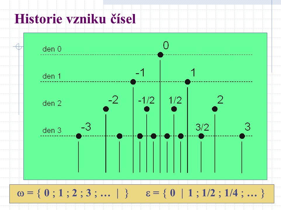 Historie vzniku čísel  =  0  1  2  3  …    =  0  1  1/2  1/4  … 