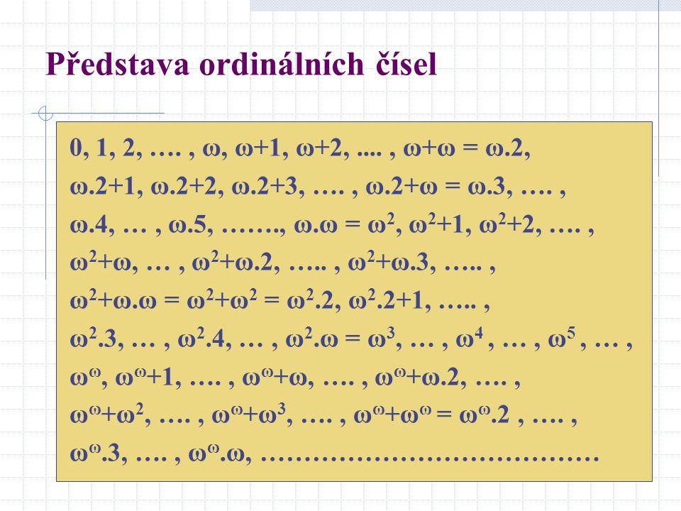 Představa ordinálních čísel 0, 1, 2, …., ω, ω+1, ω+2,...., ω+ω = ω.2, ω.2+1, ω.2+2, ω.2+3, …., ω.2+ω = ω.3, …., ω.4, …, ω.5, ……., ω.ω = ω 2, ω 2 +1, ω 2 +2, …., ω 2 +ω, …, ω 2 +ω.2, ….., ω 2 +ω.3, ….., ω 2 +ω.ω = ω 2 +ω 2 = ω 2.2, ω 2.2+1, ….., ω 2.3, …, ω 2.4, …, ω 2.ω = ω 3, …, ω 4, …, ω 5, …, ω ω, ω ω +1, …., ω ω +ω, …., ω ω +ω.2, …., ω ω +ω 2, …., ω ω +ω 3, …., ω ω +ω ω = ω ω.2, …., ω ω.3, …., ω ω.ω, …………………………………