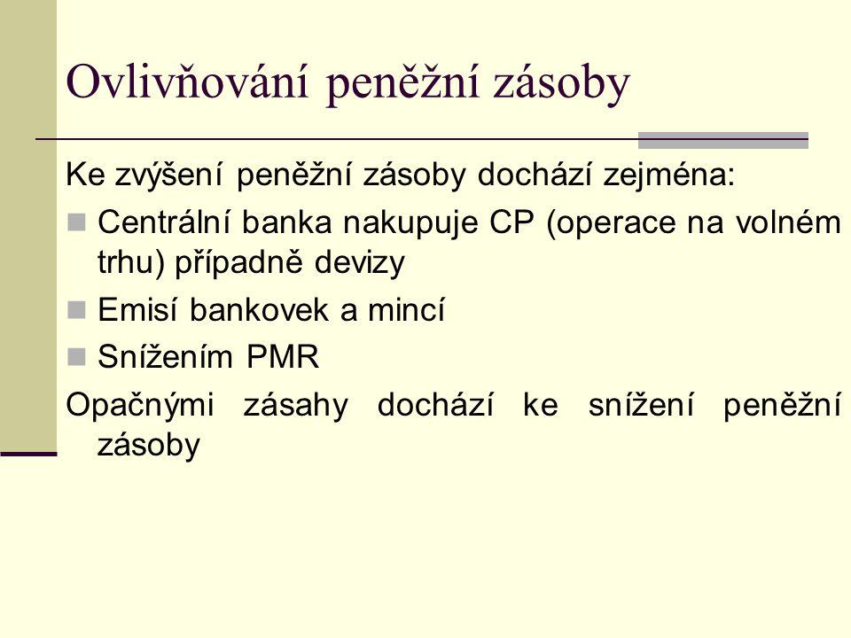 Ovlivňování peněžní zásoby Ke zvýšení peněžní zásoby dochází zejména: Centrální banka nakupuje CP (operace na volném trhu) případně devizy Emisí banko