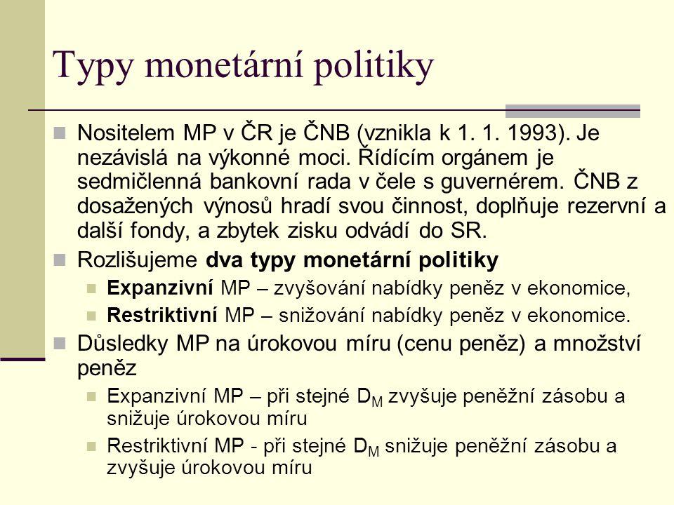 Typy monetární politiky Nositelem MP v ČR je ČNB (vznikla k 1. 1. 1993). Je nezávislá na výkonné moci. Řídícím orgánem je sedmičlenná bankovní rada v