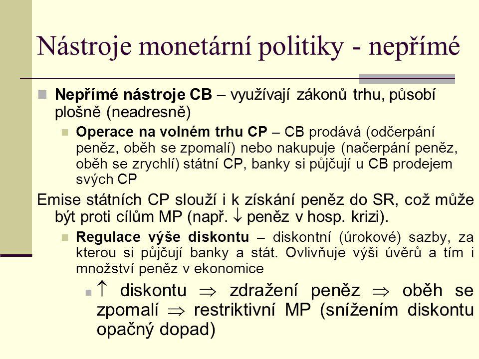 Nástroje monetární politiky - nepřímé Nepřímé nástroje CB – využívají zákonů trhu, působí plošně (neadresně) Operace na volném trhu CP – CB prodává (o