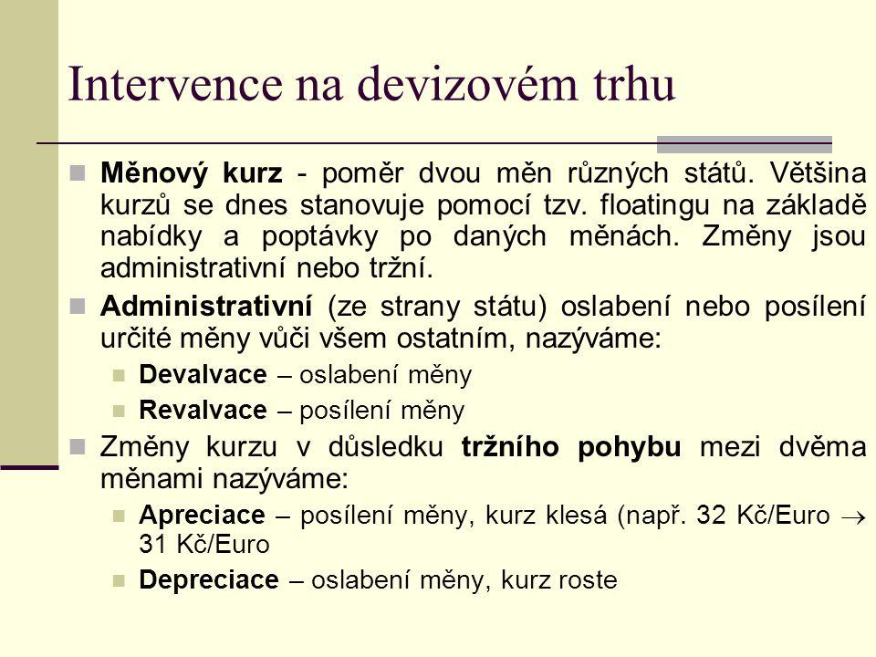 Intervence na devizovém trhu Měnový kurz - poměr dvou měn různých států. Většina kurzů se dnes stanovuje pomocí tzv. floatingu na základě nabídky a po