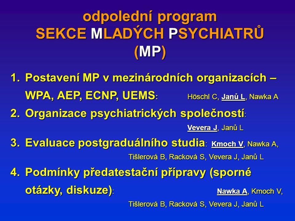 odpolední program SEKCE MLADÝCH PSYCHIATRŮ (MP) 1.Postavení MP v mezinárodních organizacích – WPA, AEP, ECNP, UEMS : Höschl C, Janů L, Nawka A 2.Organizace psychiatrických společností : Vevera J, Janů L 3.Evaluace postgraduálního studia : Kmoch V, Nawka A, Tišlerová B, Racková S, Vevera J, Janů L 4.Podmínky předatestační přípravy (sporné otázky, diskuze) :Nawka A, Kmoch V, Tišlerová B, Racková S, Vevera J, Janů L