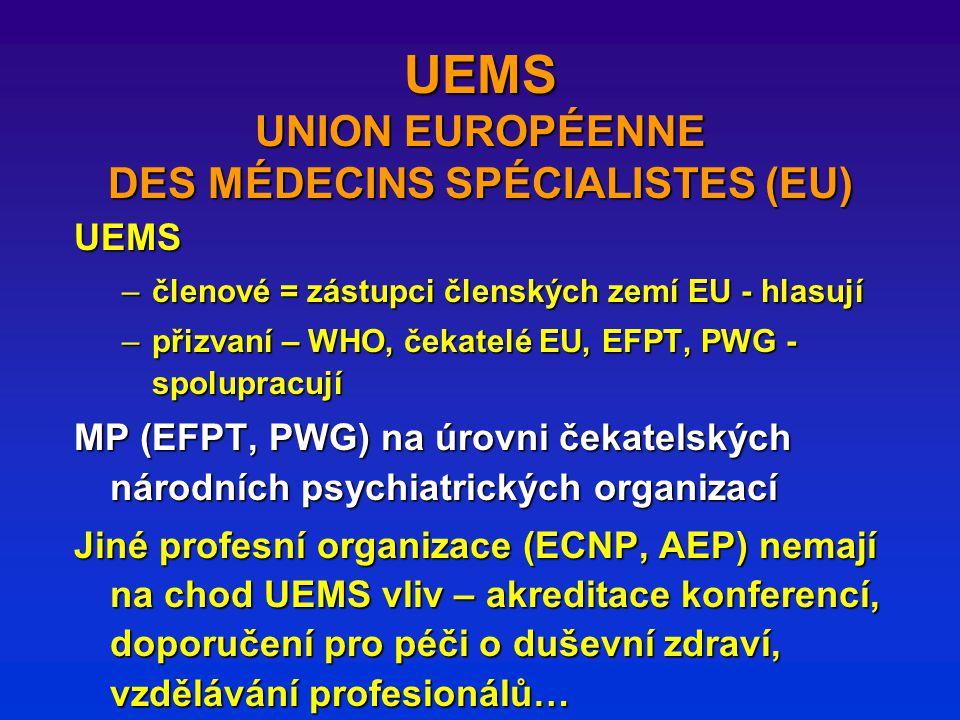 UEMS UNION EUROPÉENNE DES MÉDECINS SPÉCIALISTES (EU) UEMS –členové = zástupci členských zemí EU - hlasují –přizvaní – WHO, čekatelé EU, EFPT, PWG - spolupracují MP (EFPT, PWG) na úrovni čekatelských národních psychiatrických organizací Jiné profesní organizace (ECNP, AEP) nemají na chod UEMS vliv – akreditace konferencí, doporučení pro péči o duševní zdraví, vzdělávání profesionálů…