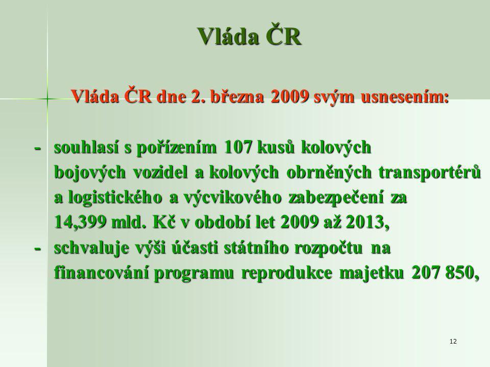 12 Vláda ČR Vláda ČR dne 2.