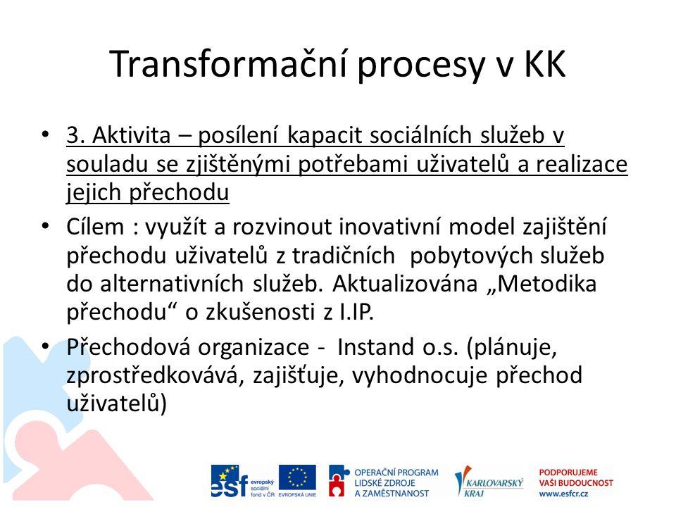 Transformační procesy v KK 3. Aktivita – posílení kapacit sociálních služeb v souladu se zjištěnými potřebami uživatelů a realizace jejich přechodu Cí
