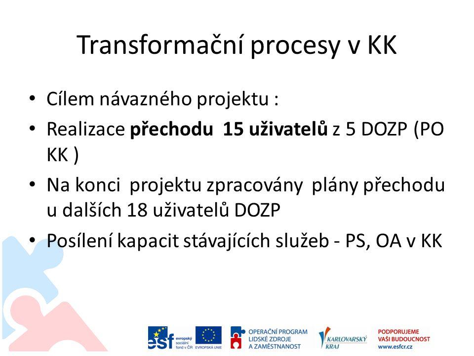 Transformační procesy v KK Cílem návazného projektu : Realizace přechodu 15 uživatelů z 5 DOZP (PO KK ) Na konci projektu zpracovány plány přechodu u dalších 18 uživatelů DOZP Posílení kapacit stávajících služeb - PS, OA v KK