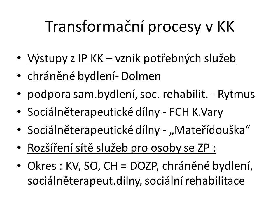 Transformační procesy v KK Výstupy z IP KK – vznik potřebných služeb chráněné bydlení- Dolmen podpora sam.bydlení, soc. rehabilit. - Rytmus Sociálněte