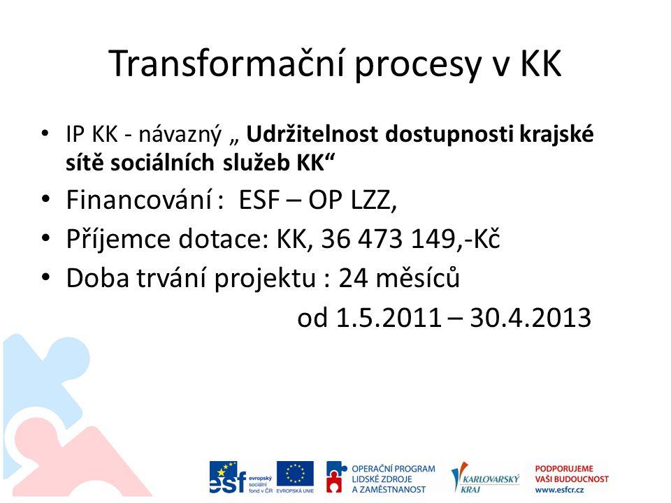 """Transformační procesy v KK IP KK - návazný """" Udržitelnost dostupnosti krajské sítě sociálních služeb KK Financování : ESF – OP LZZ, Příjemce dotace: KK, 36 473 149,-Kč Doba trvání projektu : 24 měsíců od 1.5.2011 – 30.4.2013"""