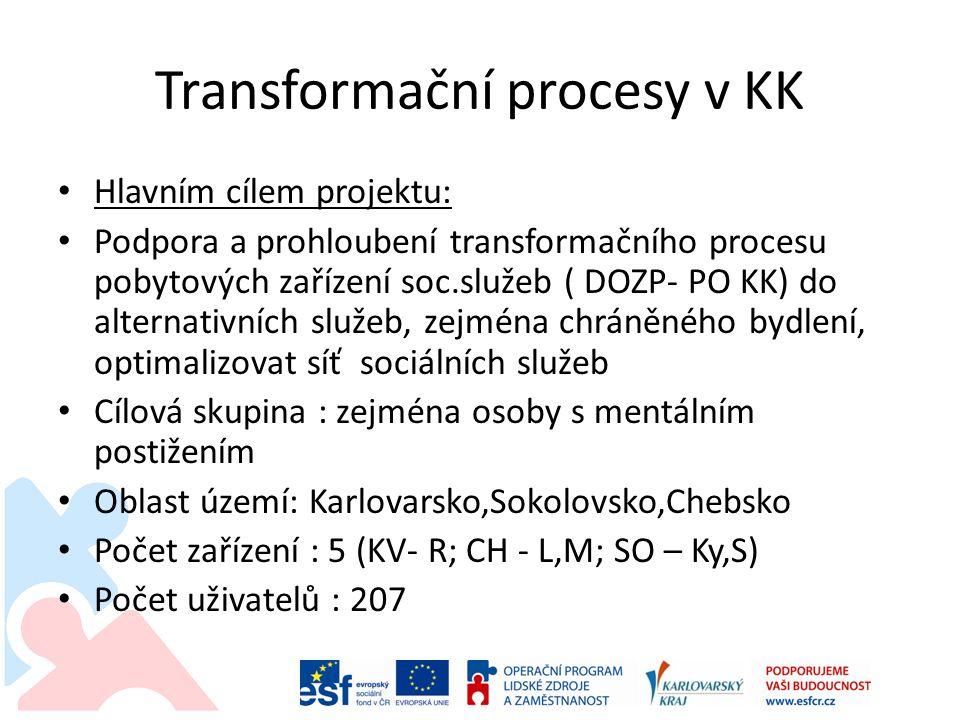 Transformační procesy v KK Hlavním cílem projektu: Podpora a prohloubení transformačního procesu pobytových zařízení soc.služeb ( DOZP- PO KK) do alternativních služeb, zejména chráněného bydlení, optimalizovat síť sociálních služeb Cílová skupina : zejména osoby s mentálním postižením Oblast území: Karlovarsko,Sokolovsko,Chebsko Počet zařízení : 5 (KV- R; CH - L,M; SO – Ky,S) Počet uživatelů : 207