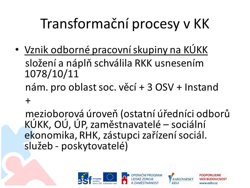 Transformační procesy v KK Vznik odborné pracovní skupiny na KÚKK složení a náplň schválila RKK usnesením 1078/10/11 nám.