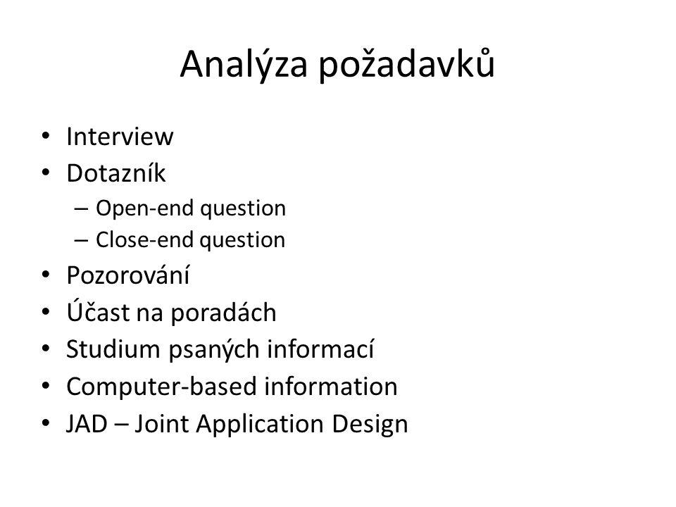 Analýza požadavků Interview Dotazník – Open-end question – Close-end question Pozorování Účast na poradách Studium psaných informací Computer-based in