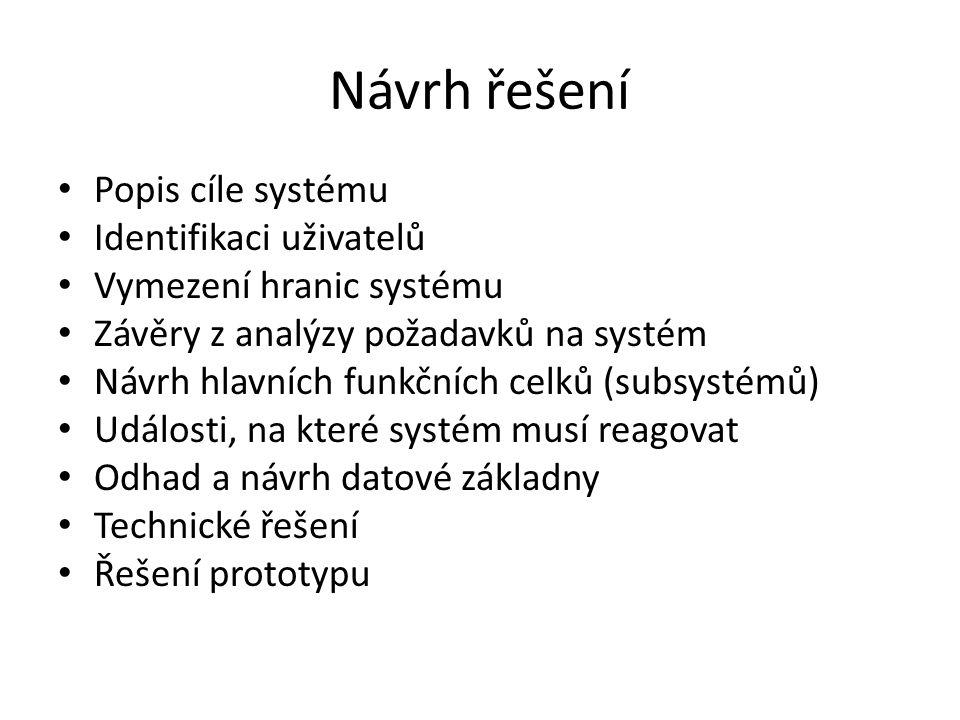 Návrh řešení Popis cíle systému Identifikaci uživatelů Vymezení hranic systému Závěry z analýzy požadavků na systém Návrh hlavních funkčních celků (su