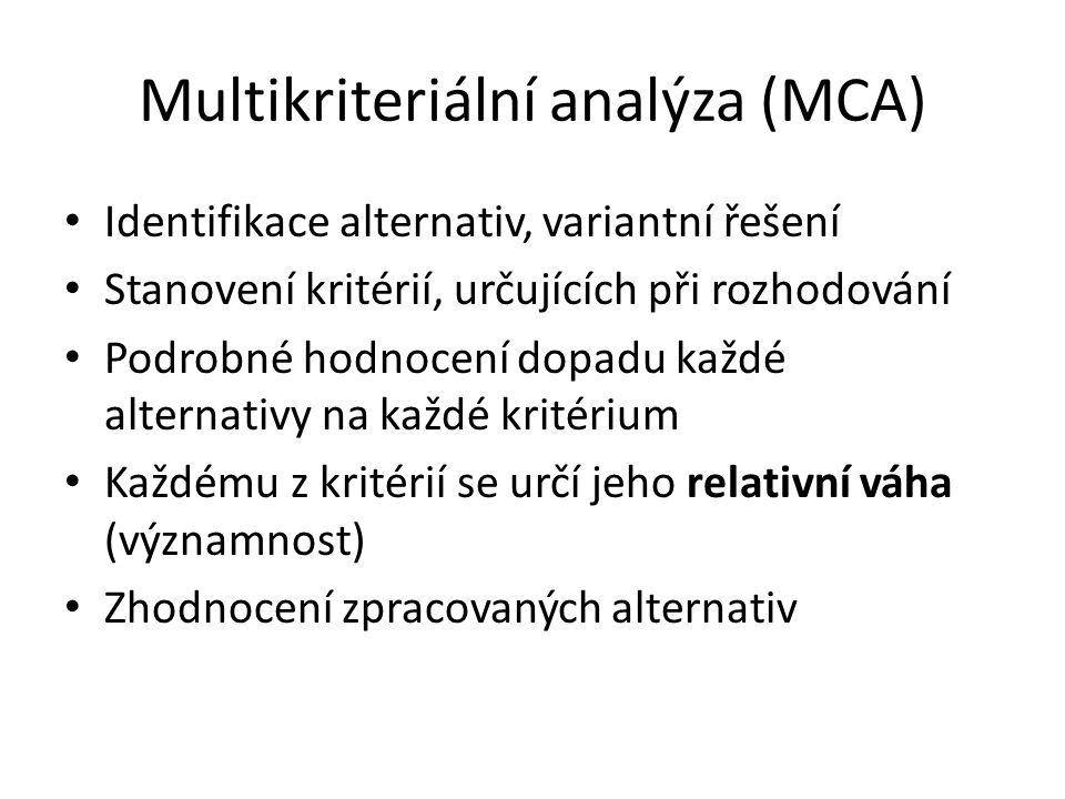 Multikriteriální analýza (MCA) Identifikace alternativ, variantní řešení Stanovení kritérií, určujících při rozhodování Podrobné hodnocení dopadu každ