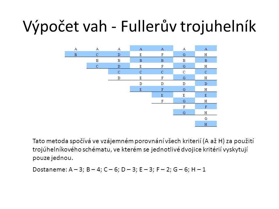 Výpočet vah - Fullerův trojuhelník AAAAAAA BCDEFGH BBBBBB CDEFGH CCCCC DEFGH DDDD EFGH EEE FGH FF GH G H Tato metoda spočívá ve vzájemném porovnání vš