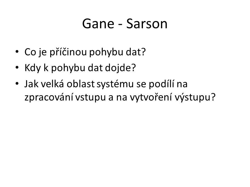 Gane - Sarson Co je příčinou pohybu dat? Kdy k pohybu dat dojde? Jak velká oblast systému se podílí na zpracování vstupu a na vytvoření výstupu?